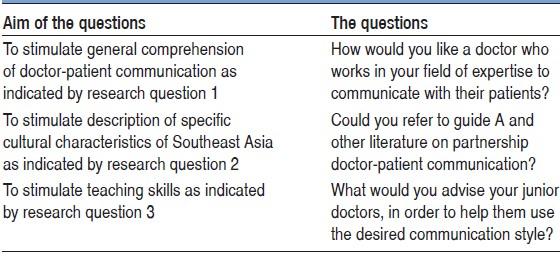 Introducing a partnership doctor-patient communication guide