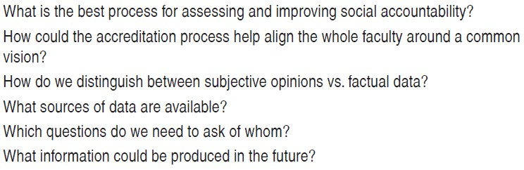 Table 2: Questions to be considered for future reviews on social accountability