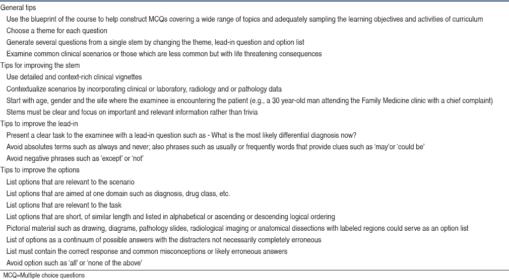 Table 5: Key learning points for high quality single best answer multiple choice questions