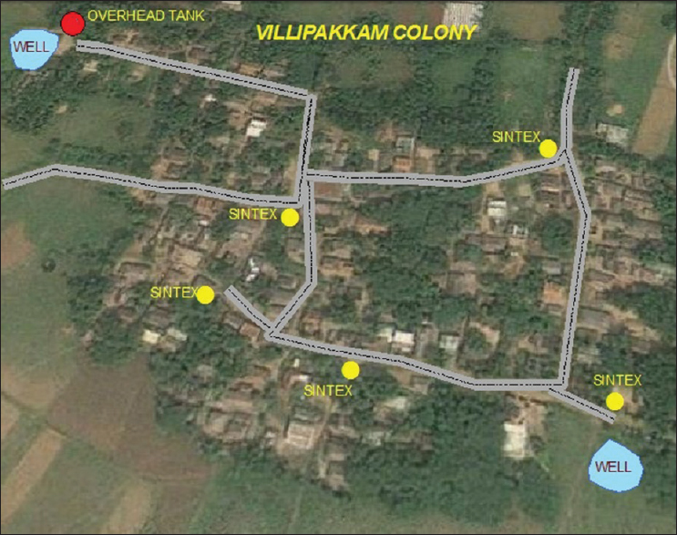 Figure 1: Common water sources in Villipakkam colony