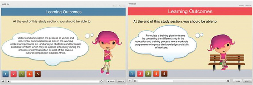 Figure 3: Screenshot of the virtual helper, Dr. Cupcake, embedded in the study guide