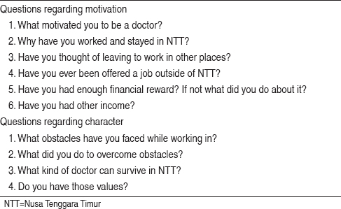 Table 1: List of open-ended questions for interviews of physicians remaining in and leaving rural areas
